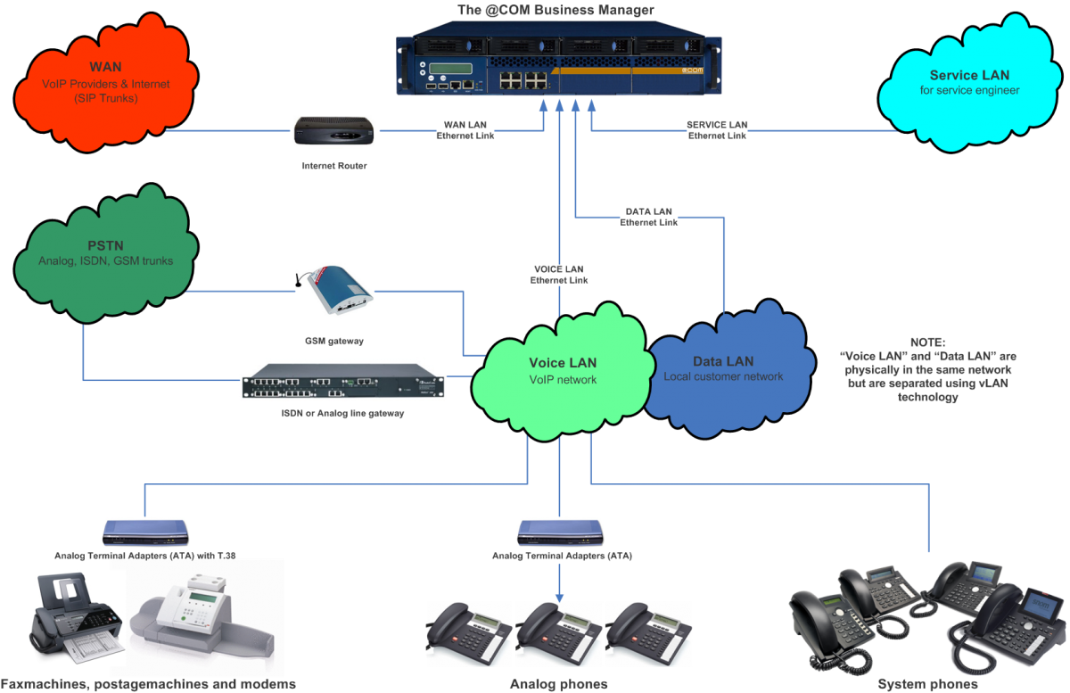 system-overview.png